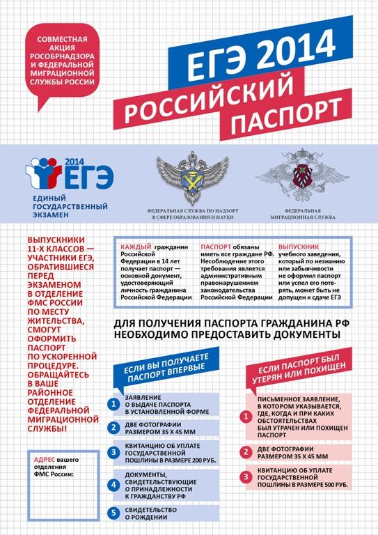 Kak_poluchit_pasport (1)