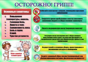 Профилактика короновируса, гриппа и ОРВИ